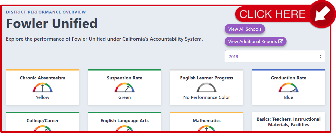 Fowler Unified CA Dashboard